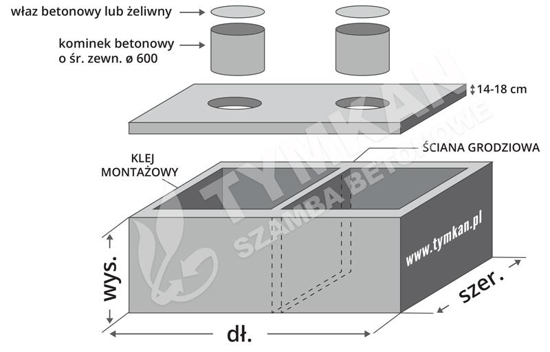 Zbiorniki dwukomorowe monolityczne